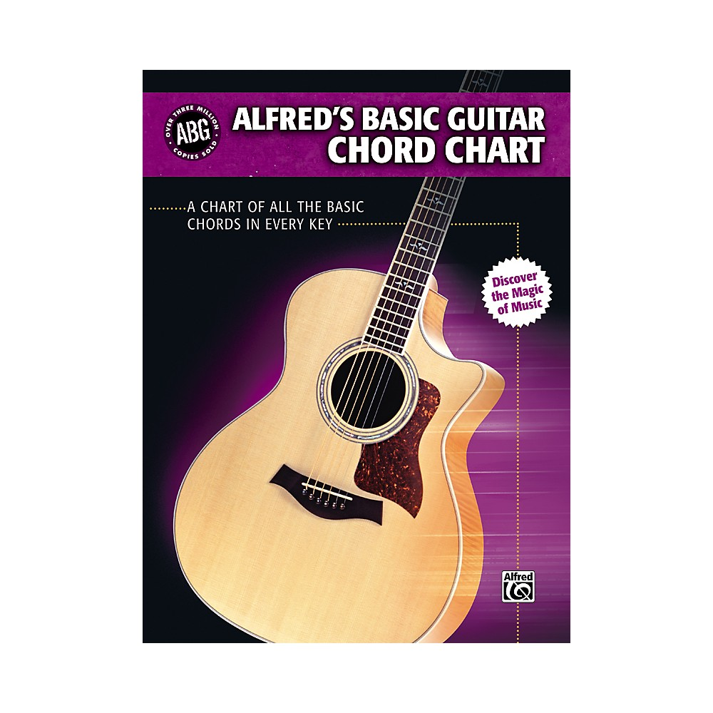 basic information guitar The 8 most important open guitar chords for type of beginners guitar chord information simply simple a-g-e-d system for learning to play basic.