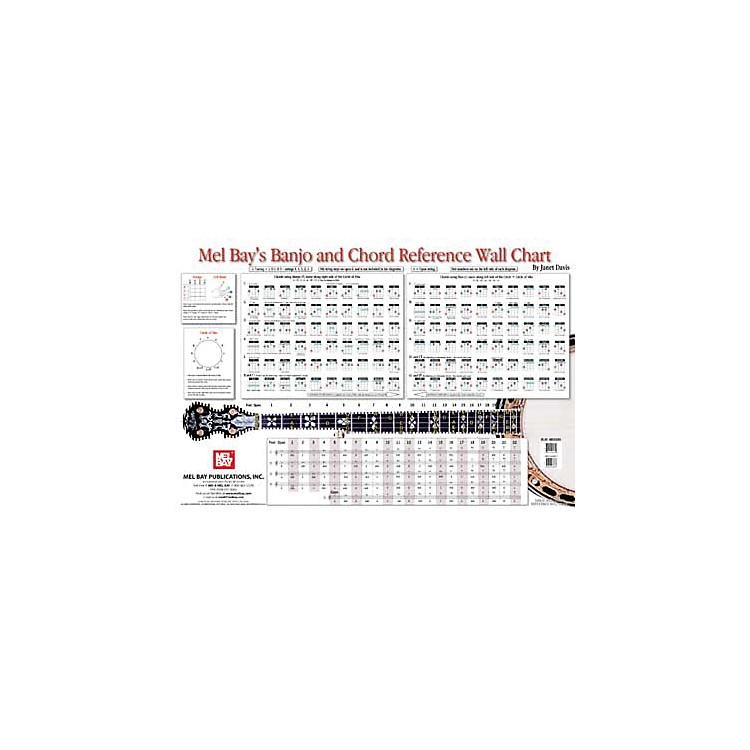Mel BayBanjo Chord Reference Wall Chart