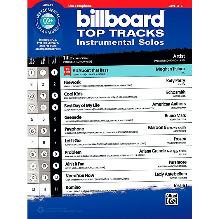 Alfred Billboard Top Tracks Instrumental Solos - Alto Sax Book & CD Play-Along