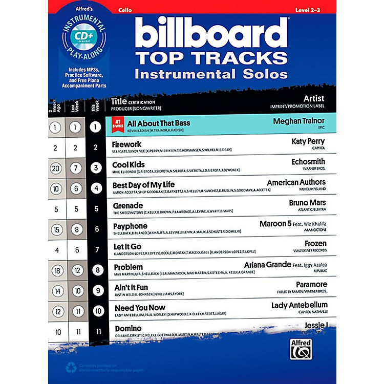 Alfred Billboard Top Tracks Instrumental Solos for Strings - Cello Book & CD Play-Along