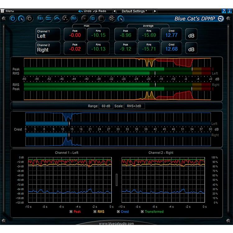 Blue Cat AudioDP Meter ProSoftware Download
