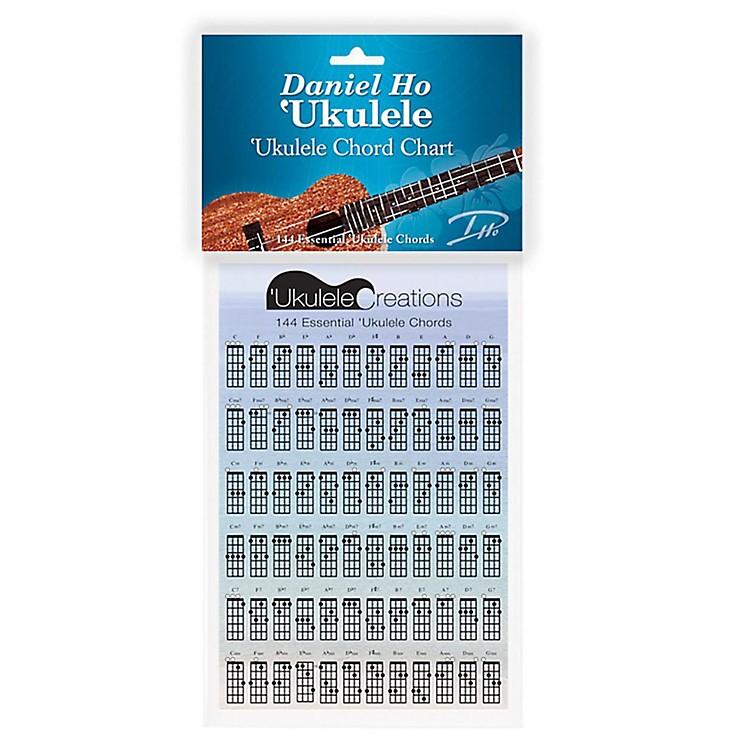 AlfredDaniel Ho - Ukulele Chord Chart