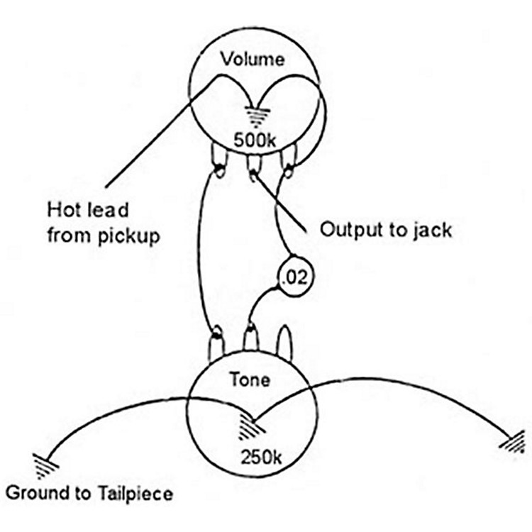Gibson Les Paul Jr Wiring Diagram from media.music123.com