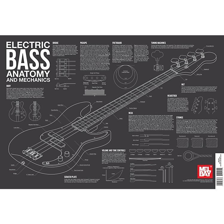 Mel BayElectric Bass Anatomy and Mechanics Wall Chart
