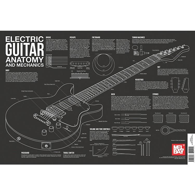 Mel BayElectric Guitar Anatomy and Mechanics Wall Chart