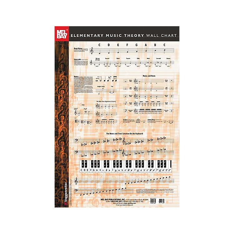 Mel BayElementary Music Theory Wall Chart