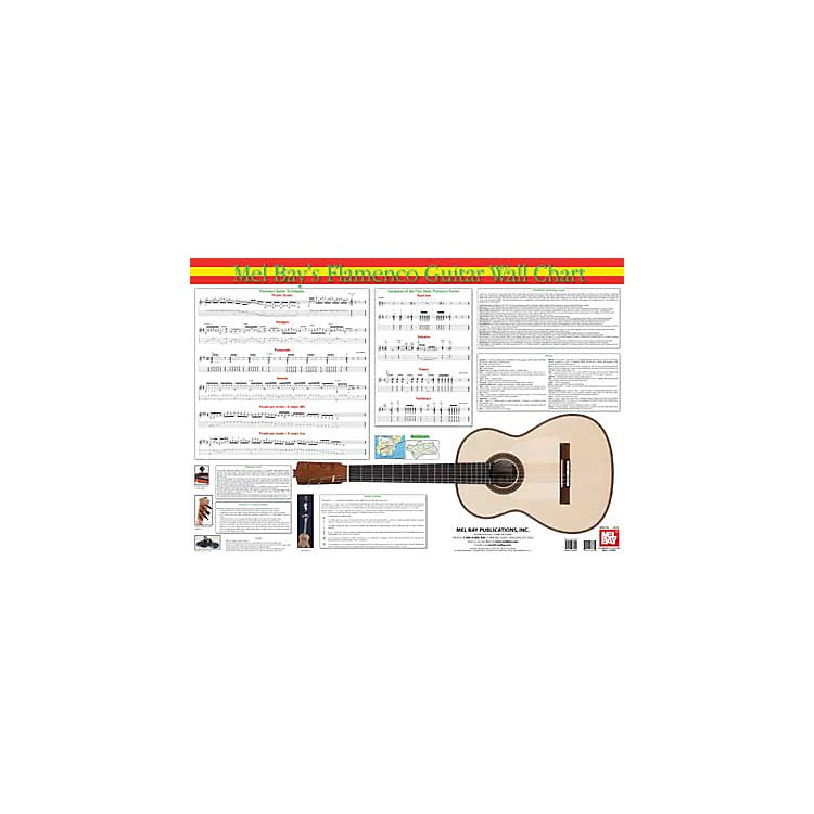 Mel Bay Flamenco Guitar Wall Chart