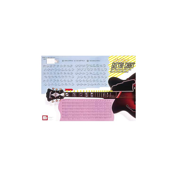 Mel BayGuitar Master Chord Wall Chart