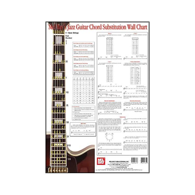 Mel BayJazz Guitar Chord Substitution Wall Chart