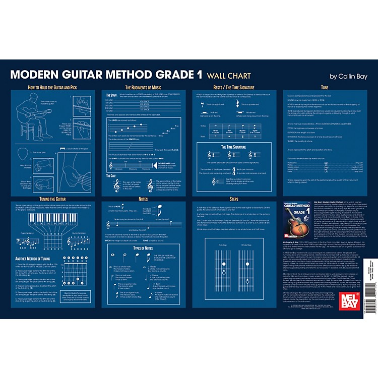 Mel Bay Modern Gutiar Method Grade 1