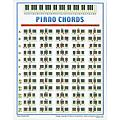 Walrus ProductionsWalrus Productions Piano Chord Mini Chart