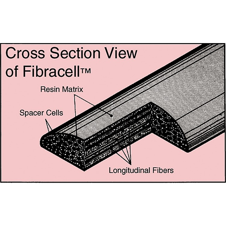 Fibracell Premier Synthetic Bb Clarinet Reed Strength 1
