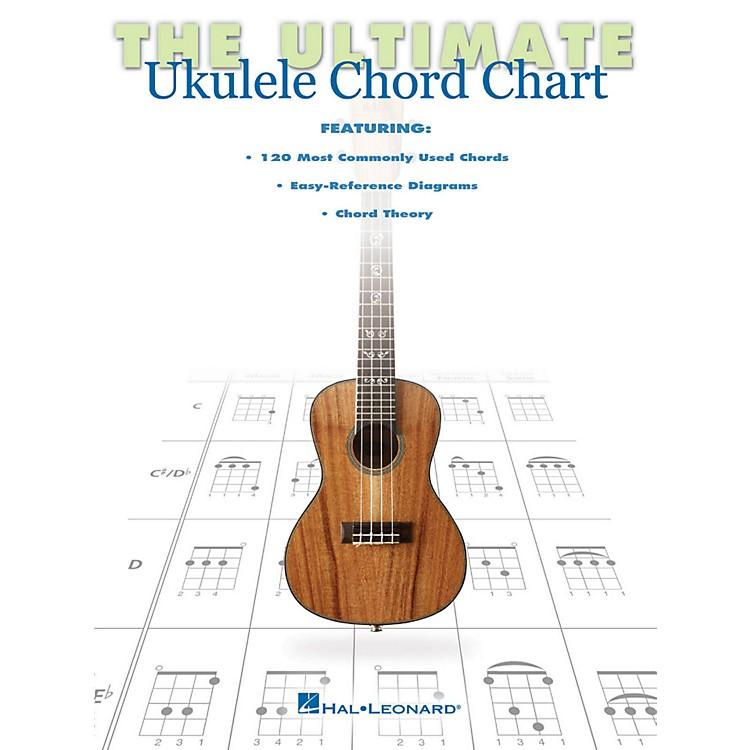 Hal LeonardThe Ultimate Ukulele Chord Chart