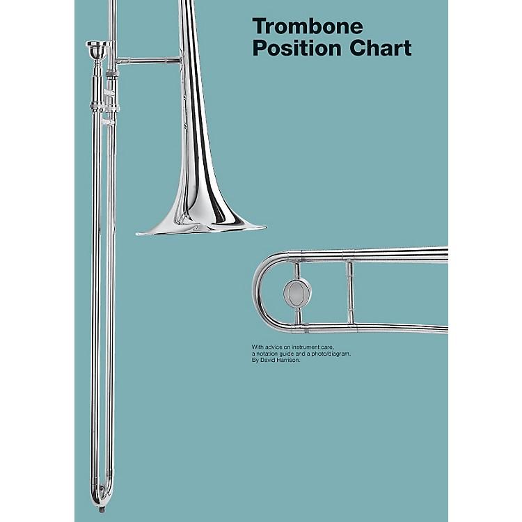 Hal LeonardTrombone Fingering Chart