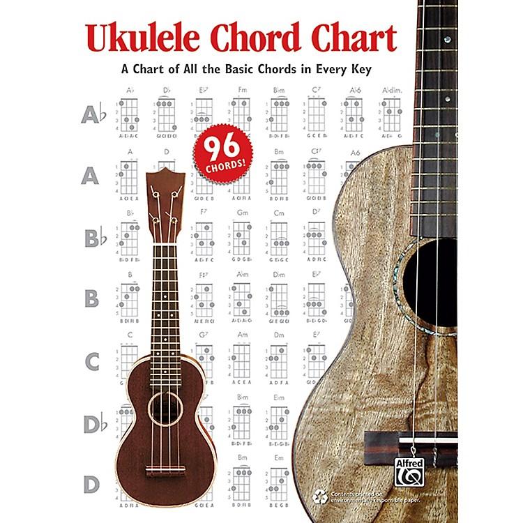AlfredUkulele Chord Chart