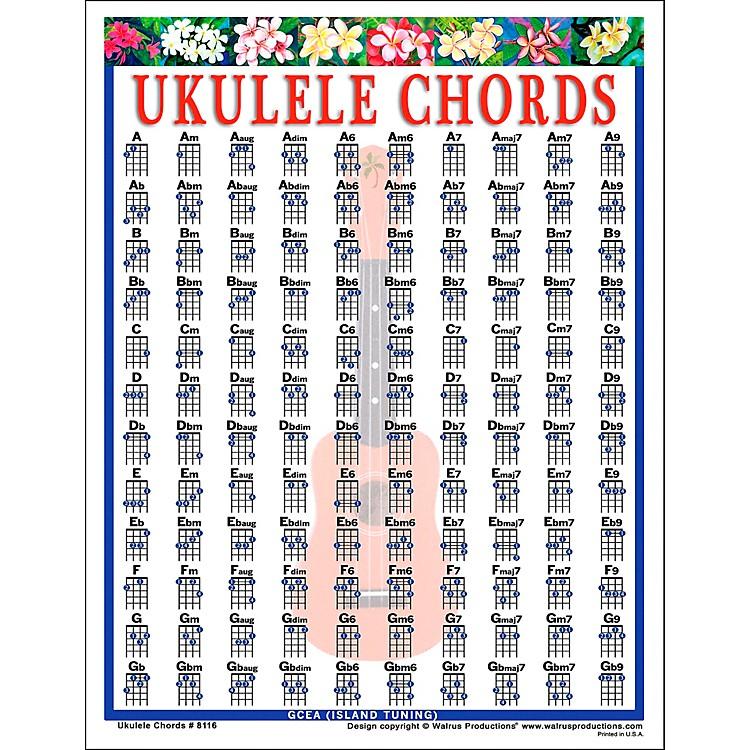 Walrus ProductionsUkulele Chord Mini Chart