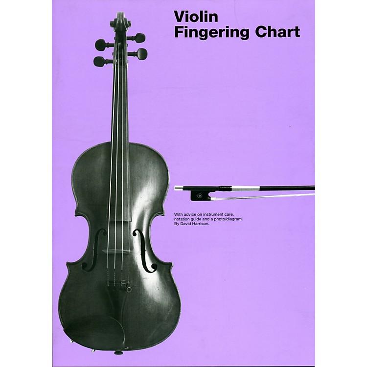 Hal LeonardViolin Fingering Chart