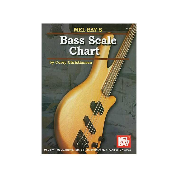 Mel BayBass Scale Chart