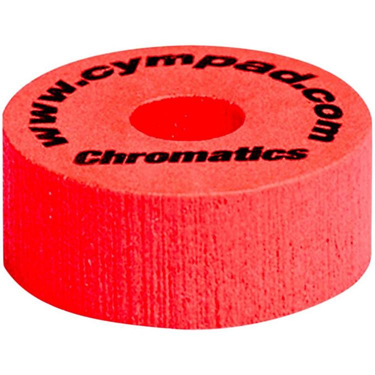 CympadChromatics Foam Cymbal Washer 5-Piece Crash SetRed