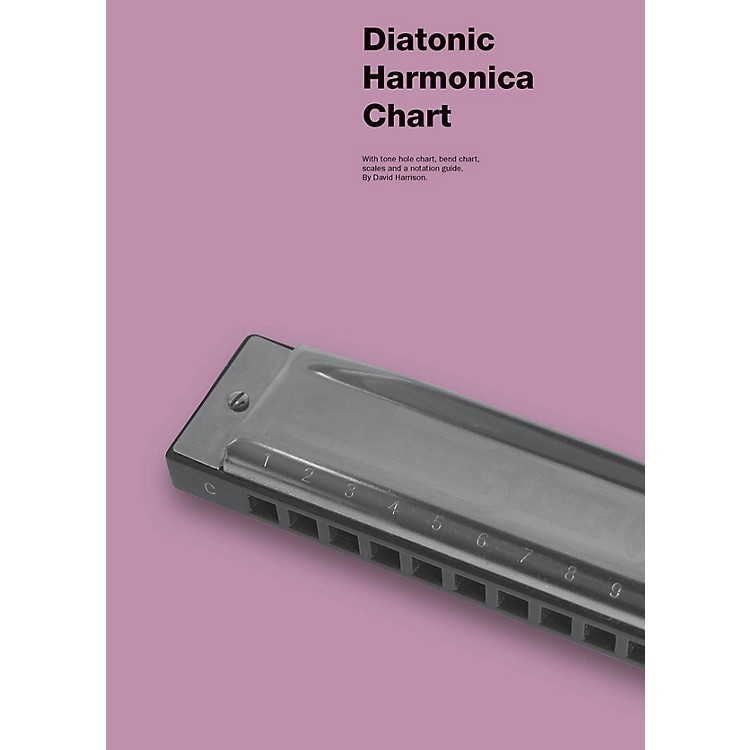 Music SalesDiatonic Harmonica Chart Music Sales America Series Softcover Written by Various