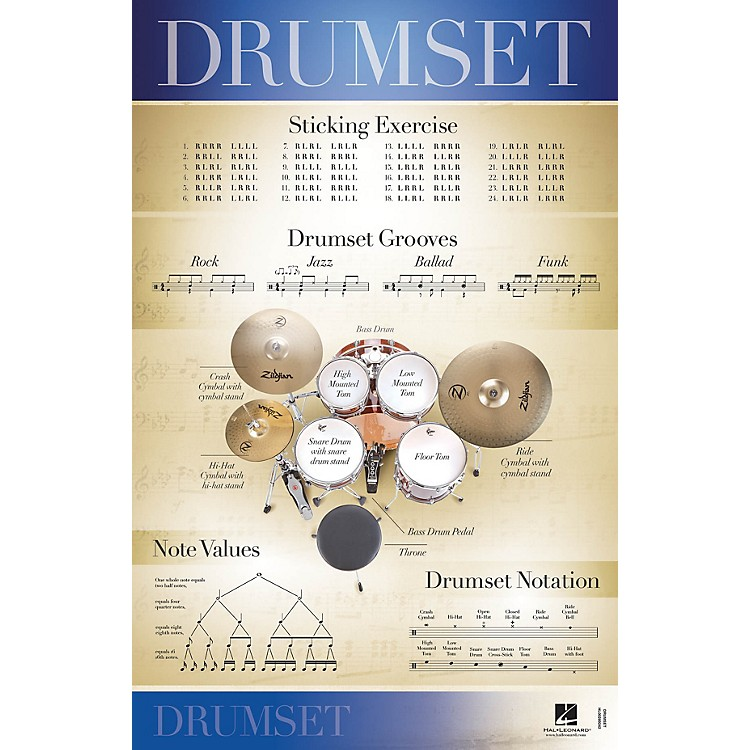 Hal Leonard Drumset Wall Poster - 22 inch x 34 inch