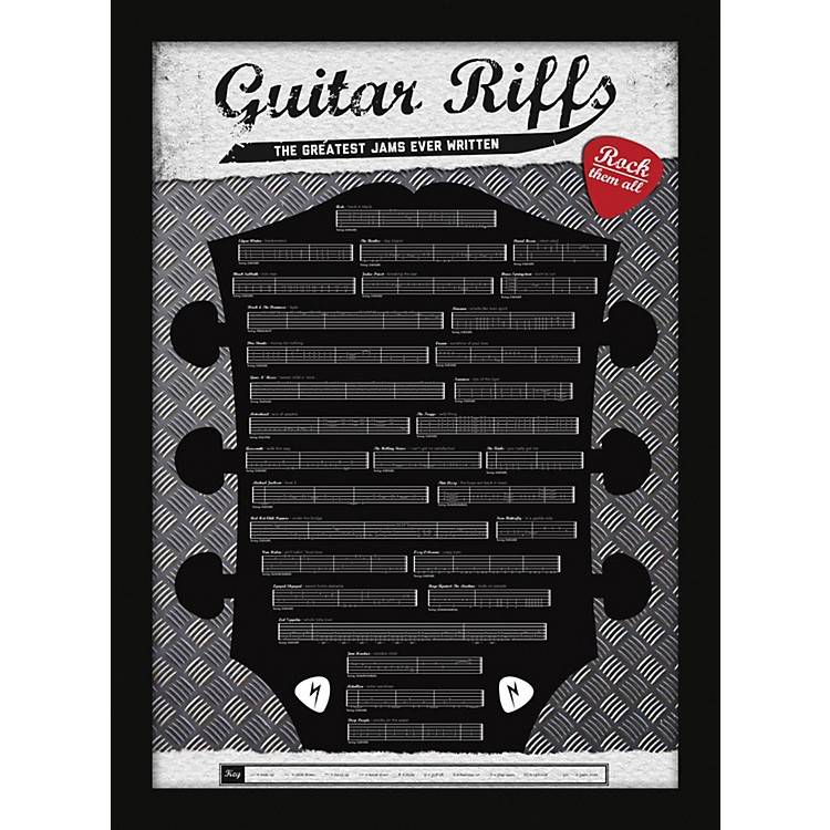 Ace Framing Guitar Riffs 24x36 Poster