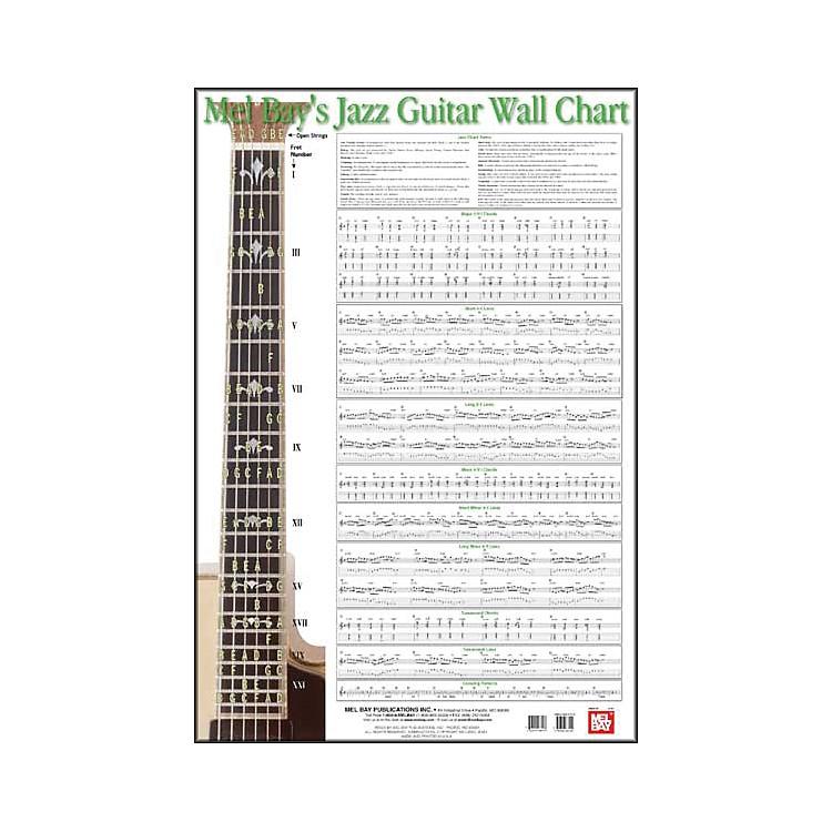 Mel BayJazz Guitar Wall Chart