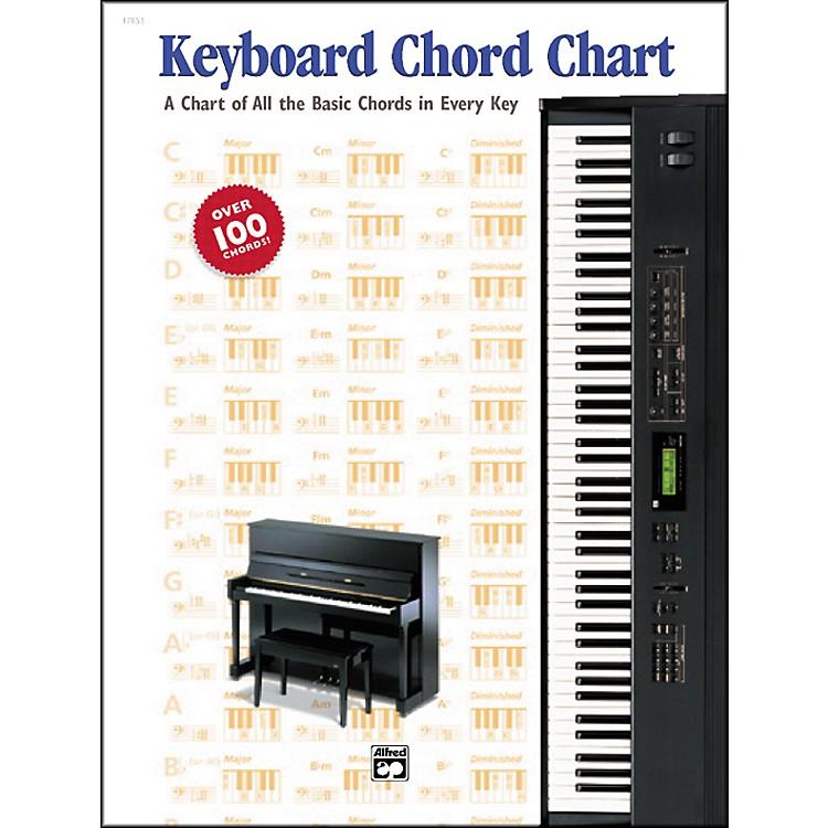 AlfredKeyboard Chord Chart Book