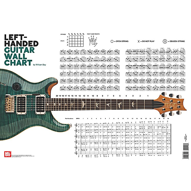 Mel BayLeft-Handed Guitar Wall Chart