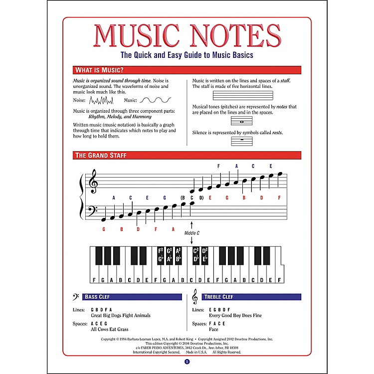 Faber Piano AdventuresMusic Notes (The Quick And Easy Guide To Music Basics) - Faber Piano