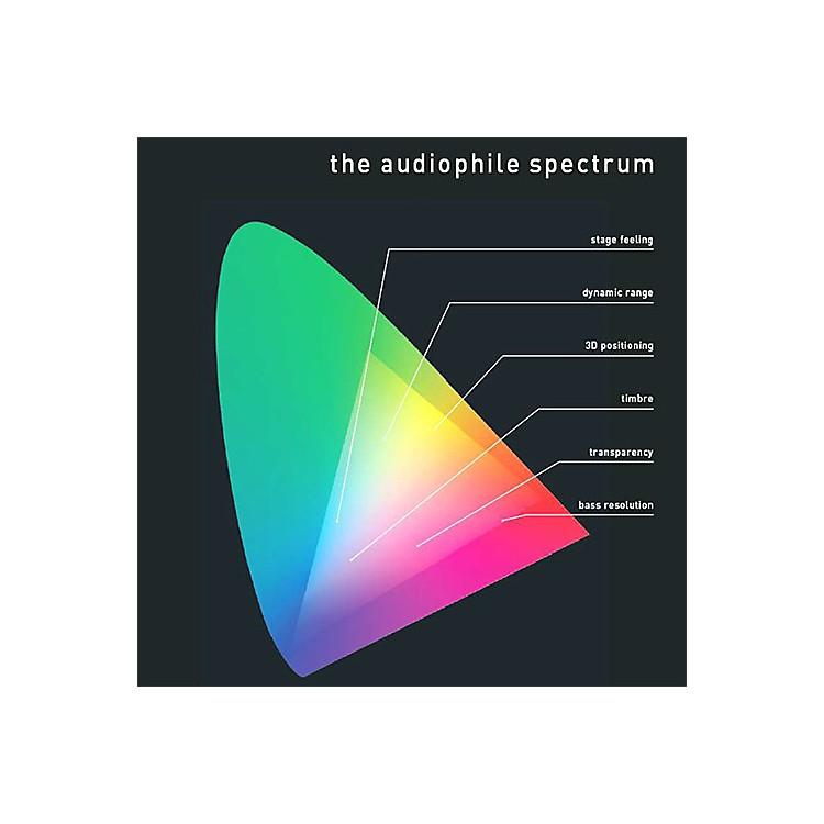 AlliancePro-Ject Audio - Audiophile Spectrum