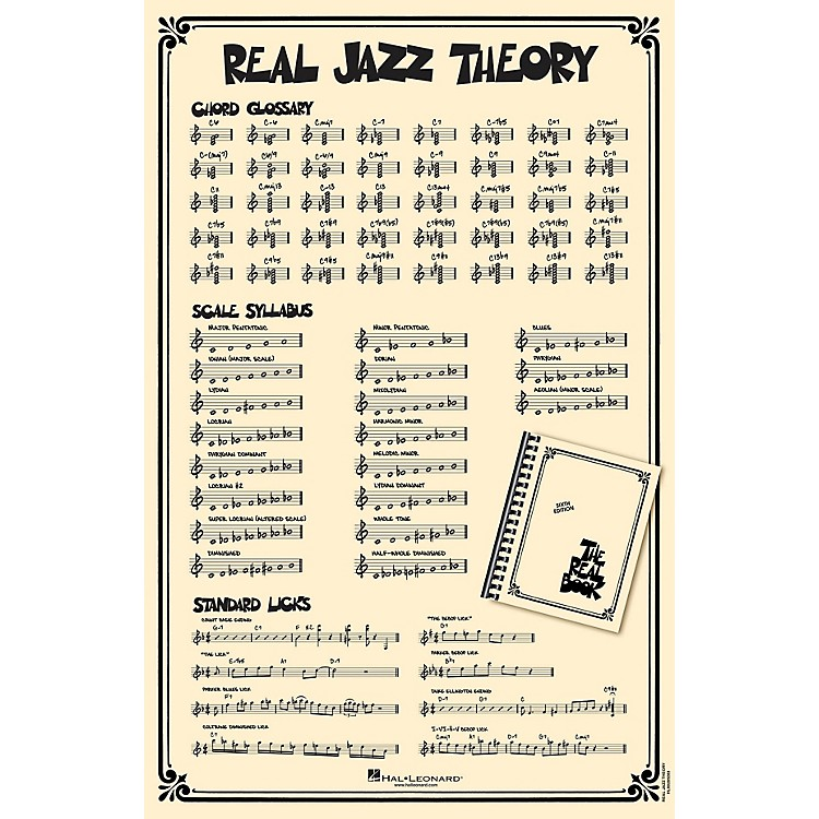 Hal Leonard Real Jazz Theory Wall Poster featuring Real Book Notation - 22 inch x 34 inch