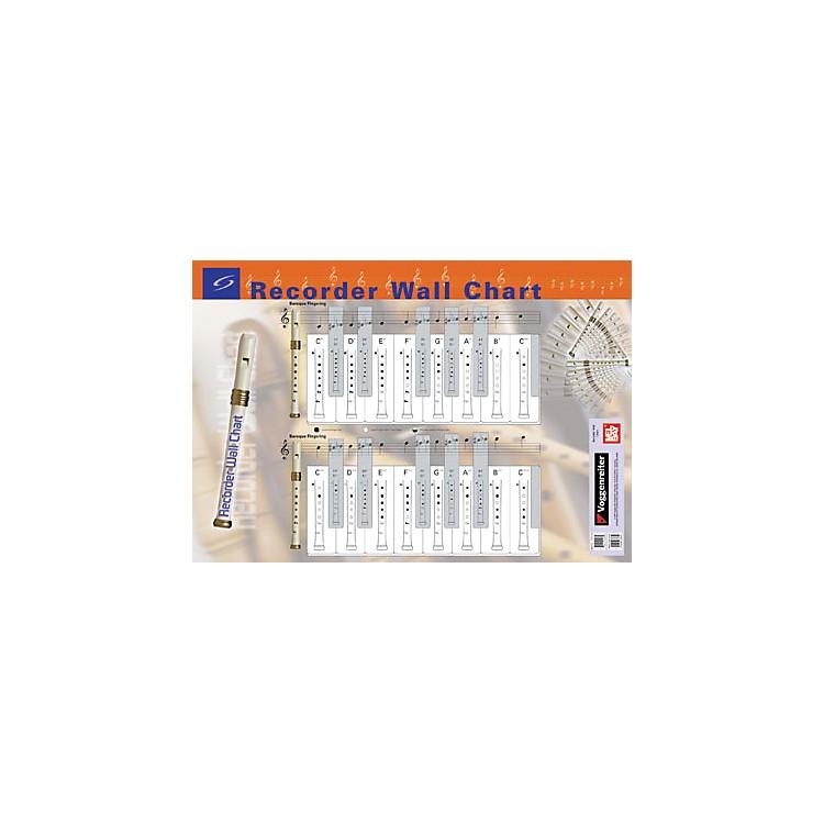 Modern Classroom Recorder By Suzuki : Mel bay recorder wall chart music