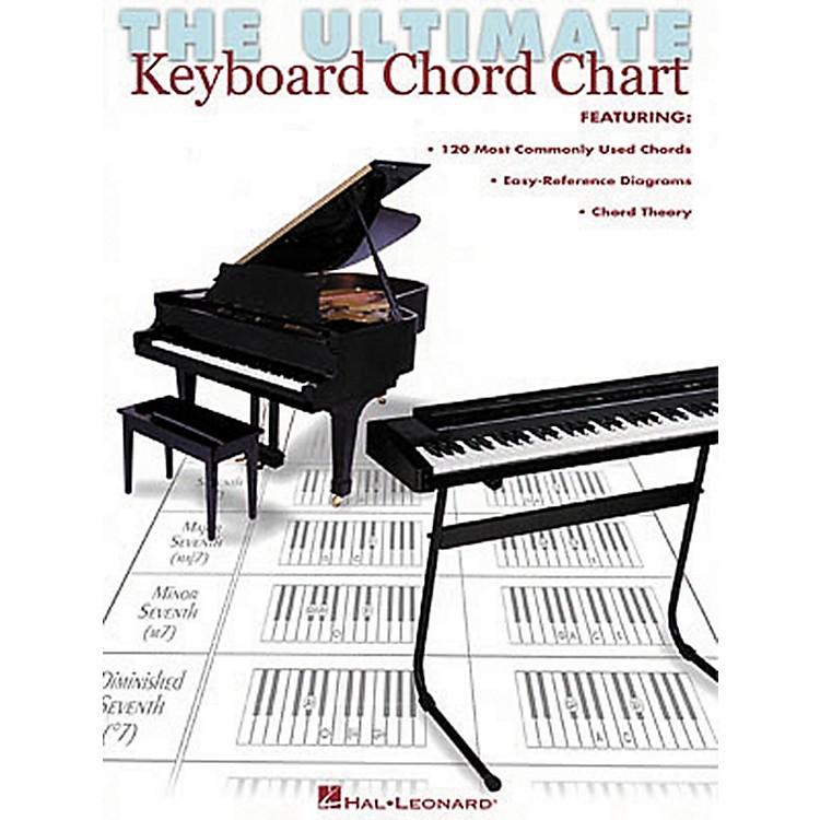 Hal LeonardThe Ultimate Keyboard Chord Chart