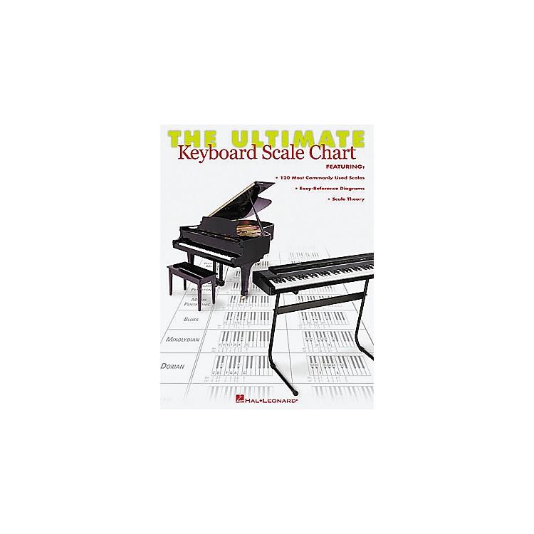 Hal LeonardThe Ultimate Keyboard Scale Chart Book